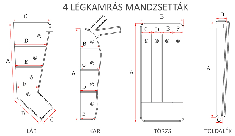mérettáblázat 4 légkamrás mandzsettákhoz